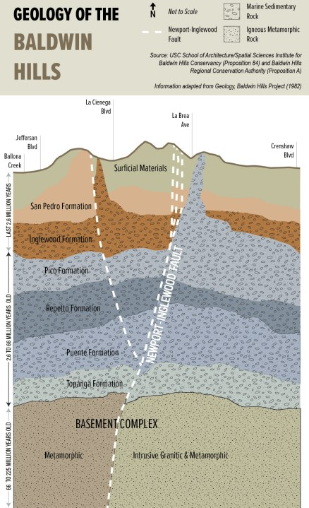 BH_geology_section_revised8.19-01